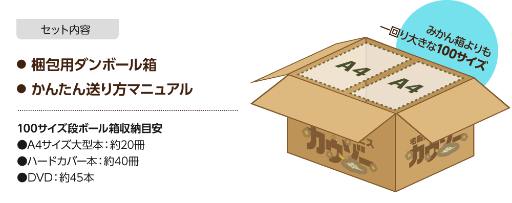 ●梱包用ダンボール箱(10箱まで)●かんたん送り方マニュアル