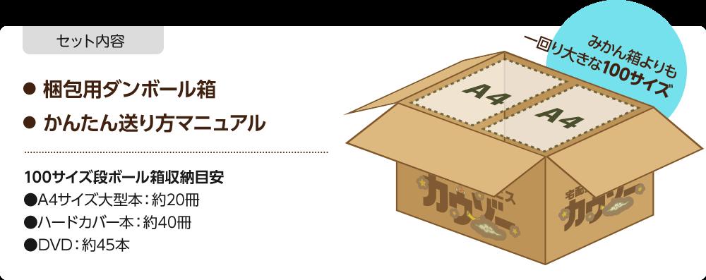 ●梱包用ダンボール箱●かんたん送り方マニュアル